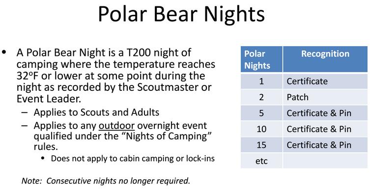 camping-polar